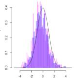 【数理統計学入門】0. 数学的な準備【データサイエンス・機械学習】